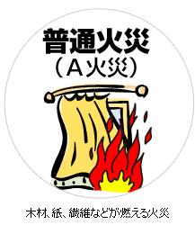 普通火災(A火災)木材、紙、繊維などが燃える火災