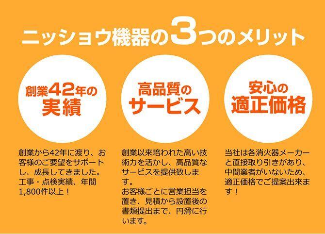ニッショウ機器の3つのメリット:1,創業42年の実績。2,高品質のサービス。3,安心の適正価格